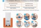 Kastalia Premium - drożdże płynne nowej generacji