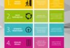 5 kluczowych wskazówek przy projektowaniu przestrzeni sklepowej